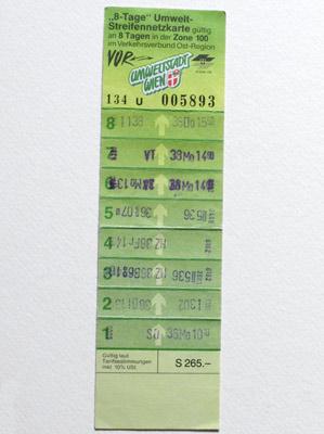 ウィーン8日券